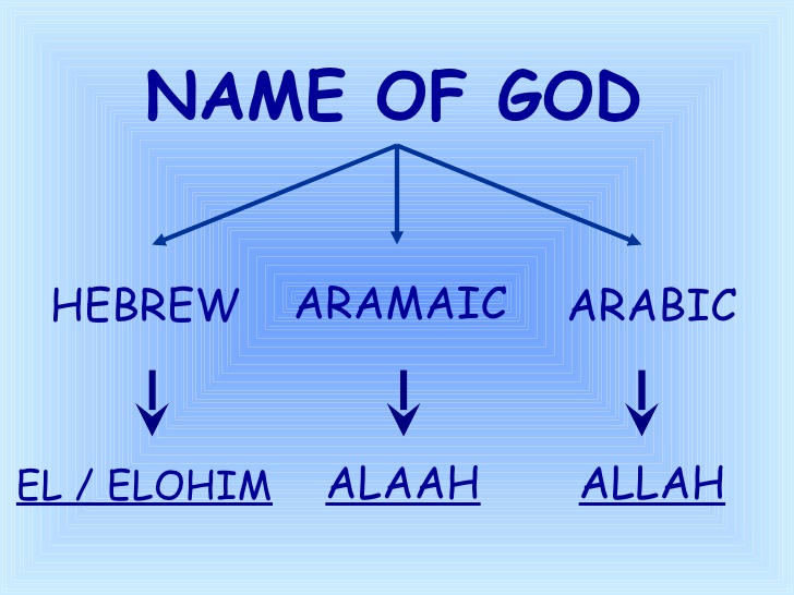 names-of-god-in-igbo-language