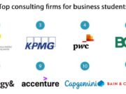 consulting firms in Nigeria
